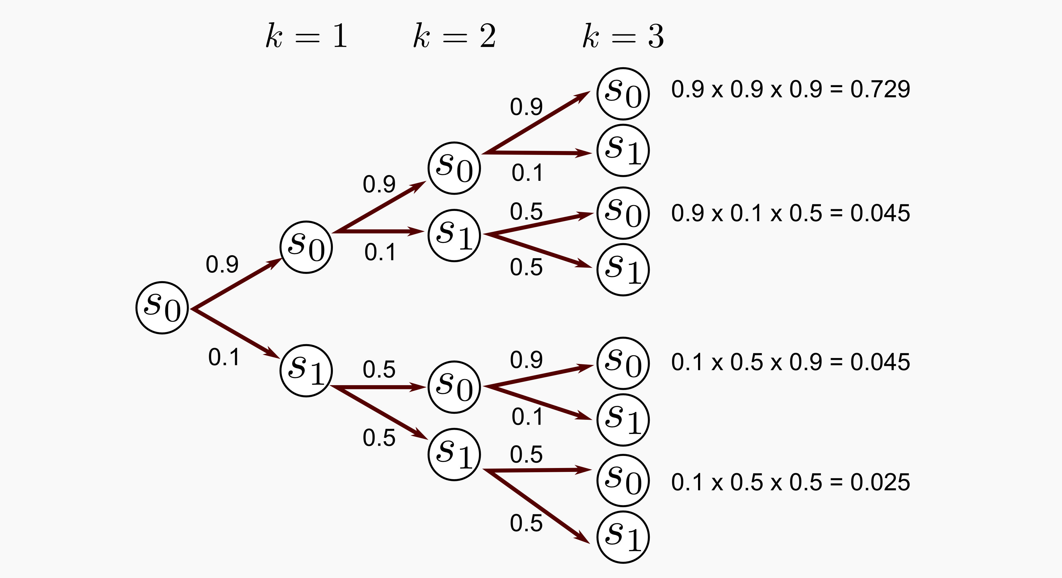 Dissecting Reinforcement Learning-Part 1