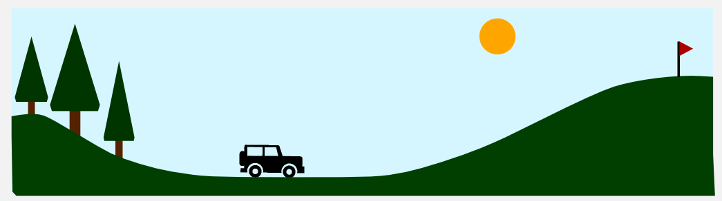 Reinforcement Learning Mountain Car illustration