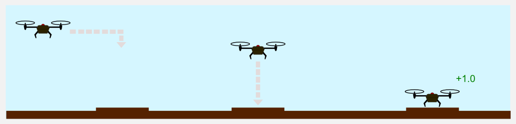 Reinforcement Learning Drone Landing